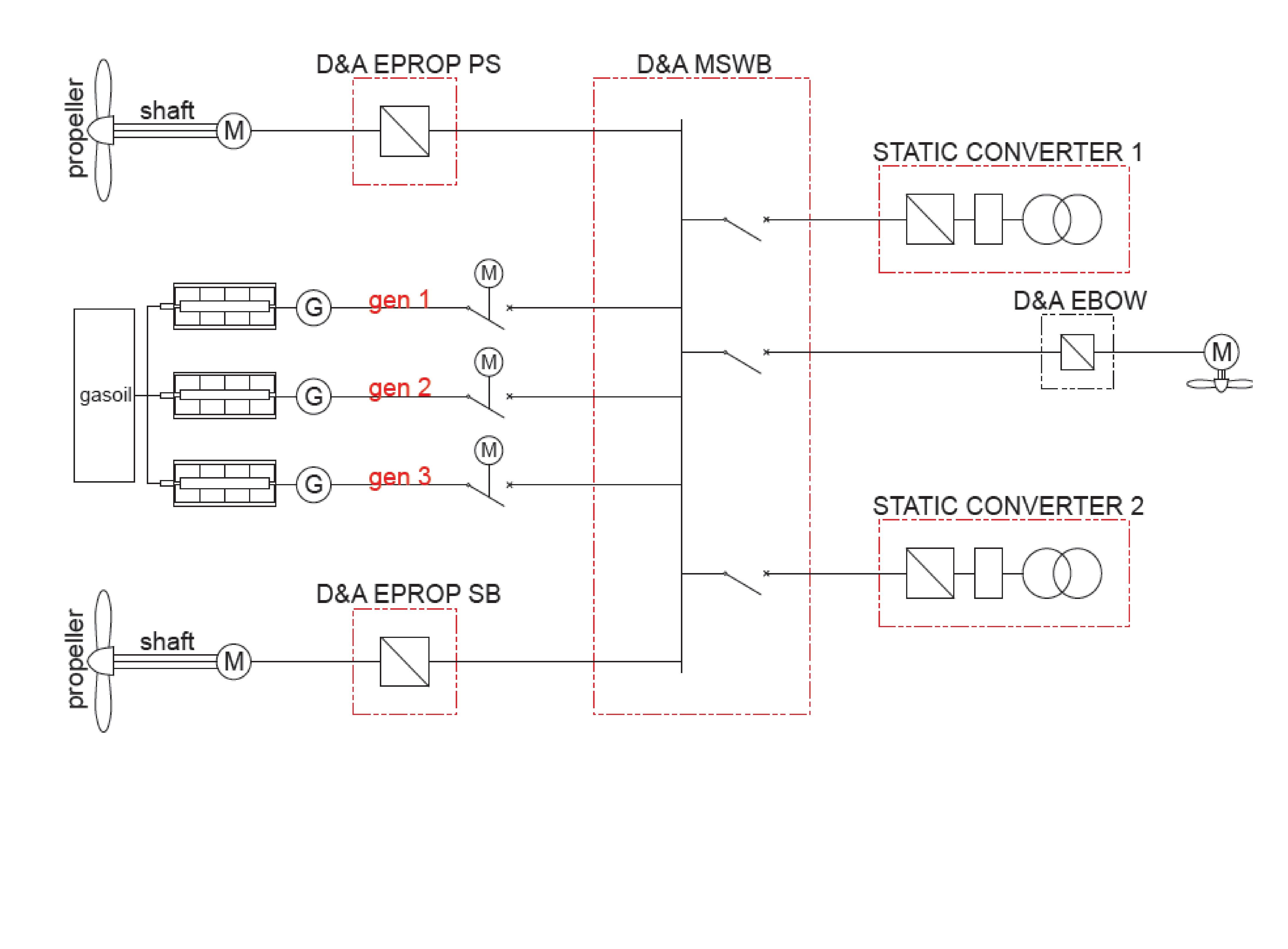 Volvo Thruster Wiring Diagram And Schematics Penta Engine Ships Particulars Rh Tharsis Management Nl 5 0 Parts Catalog